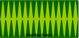 read head pattern